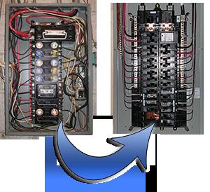 Electric Panel Upgrade Service in Tempe AZ